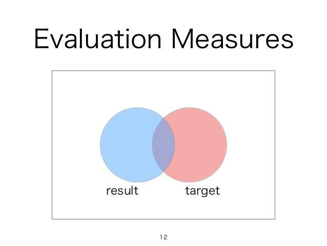 Evaluation Measures targetresult 12