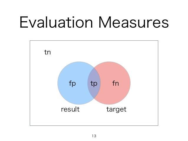 Evaluation Measures targetresult tpfp fn tn 13