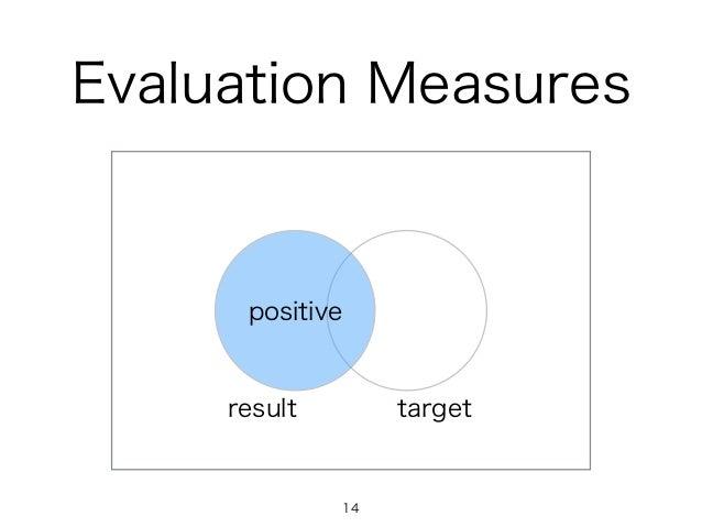 Evaluation Measures targetresult positive 14