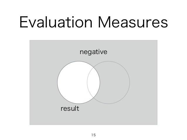 Evaluation Measures negative 15 result