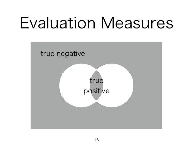 Evaluation Measures 16 true positive true negative