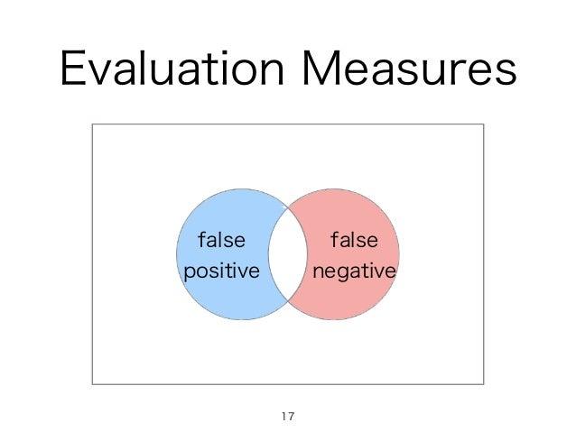 Evaluation Measures targetresult 17 false positive false negative