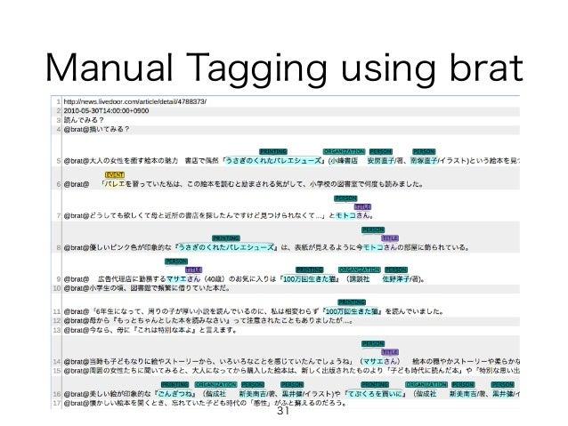 Manual Tagging using brat 31