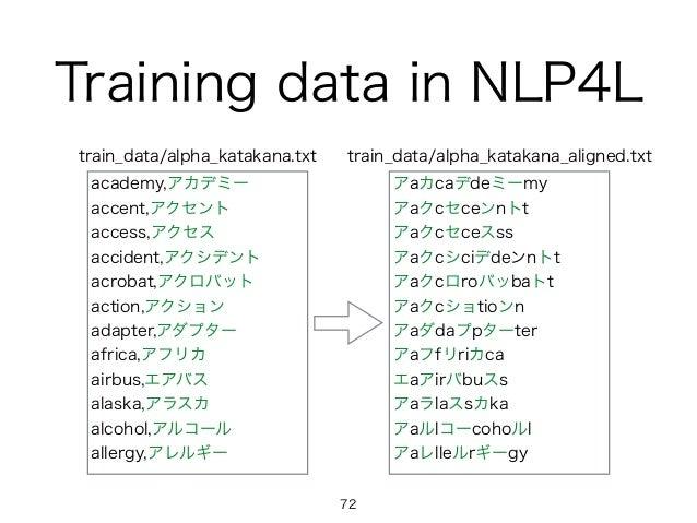 Training data in NLP4L アaカcaデdeミーmy アaクcセceンnトt アaクcセceスss アaクcシciデdeンnトt アaクcロroバッbaトt アaクcショtioンn アaダdaプpターter アaフfリriカc...