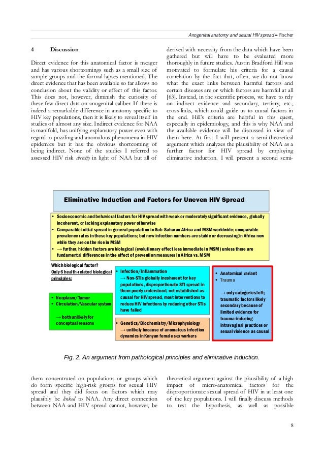 Anogenital anatomy and sexual HIV spread