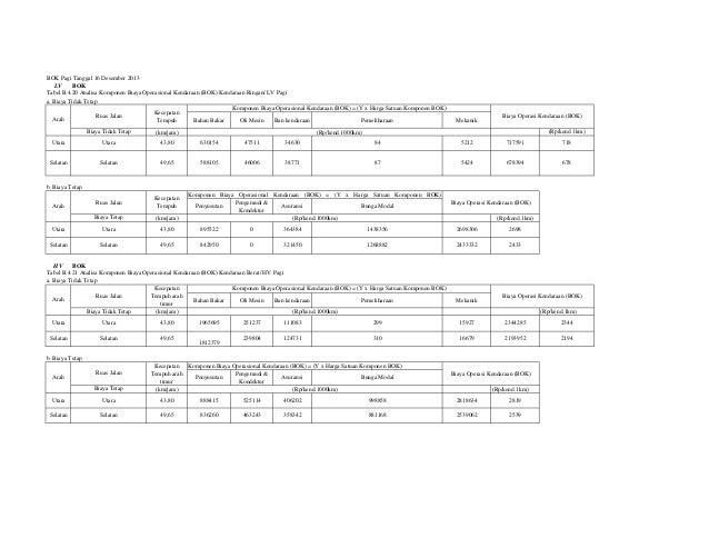 Analisis Biaya Operasional Kendaraan Dan Waktu Perjalanan