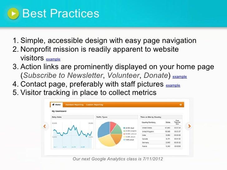Websites for Nonprofits slideshare - 웹