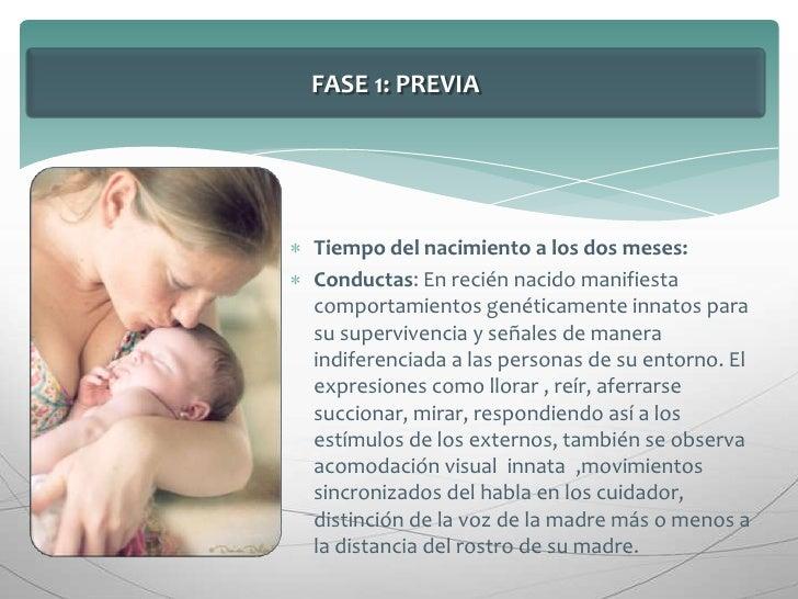 Tiempo del nacimiento a los dos meses:<br />Conductas: En recién nacido manifiesta comportamientos genéticamente innatos p...