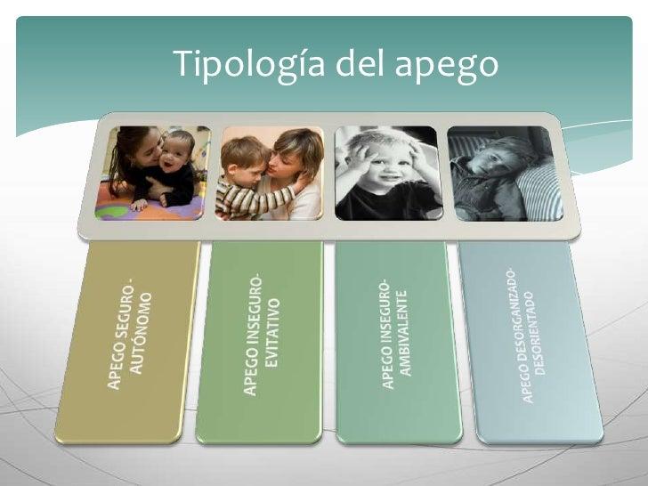 Tipología del apego<br />