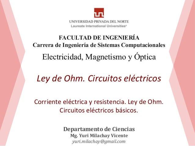 Departamento de CienciasMg. Yuri Milachay Vicenteyuri.milachay@gmail.comFACULTAD DE INGENIERÍACarrera de Ingeniería de Sis...