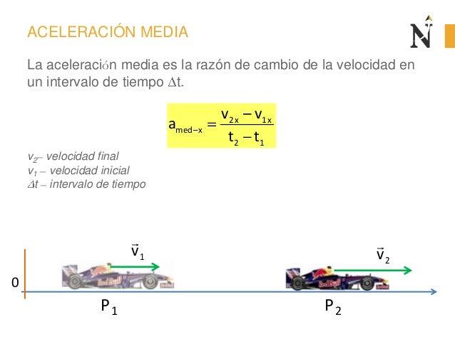 Beschleunigungsformel