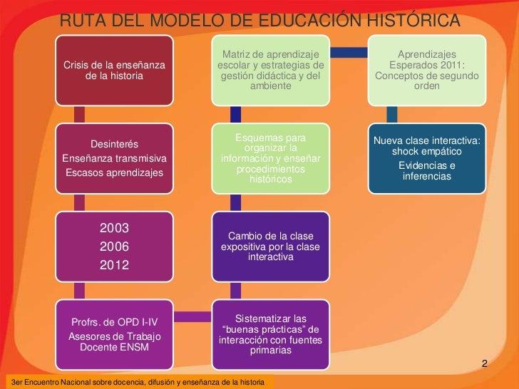 Educación Histórica 2012 Slide 2