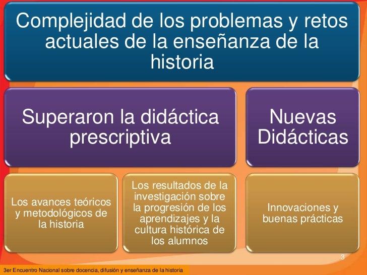 Educación Histórica 2012 Slide 3