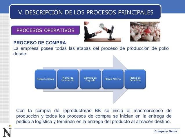 Upn trabajo final for Descripcion del proceso de produccion