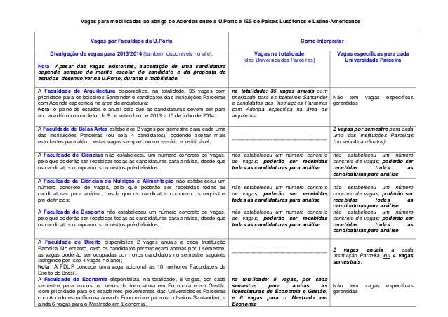 Vagas para mobilidades ao abrigo de Acordos entre a U.Porto e IES de Países Lusófonos e Latino-AmericanosVagas por Faculda...