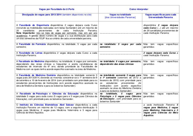 Candidatura UPorto 2013 Slide 2
