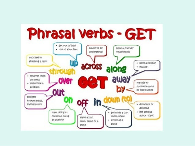English phrasal verbs with up esl efl ccuart Image collections