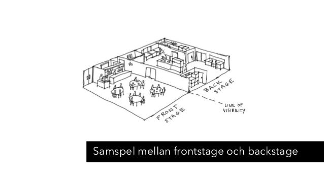 Samspel mellan frontstage och backstage