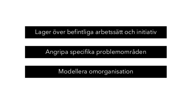 Lager över befintliga arbetssätt och initiativ Angripa specifika problemområden Modellera omorganisation