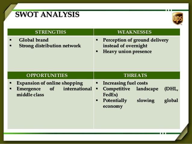 Deutsche Post SWOT Analysis, Competitors & USP