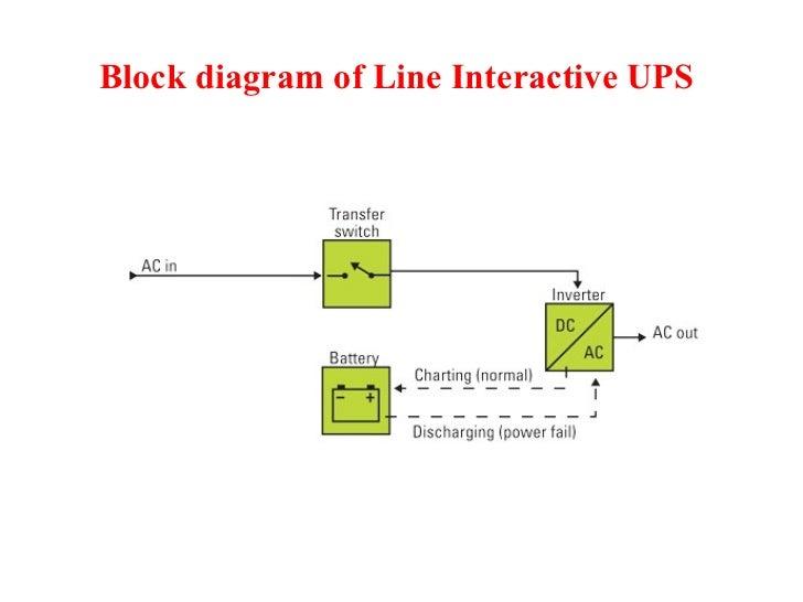 Ups 12 block diagram of line interactive ups ccuart Gallery