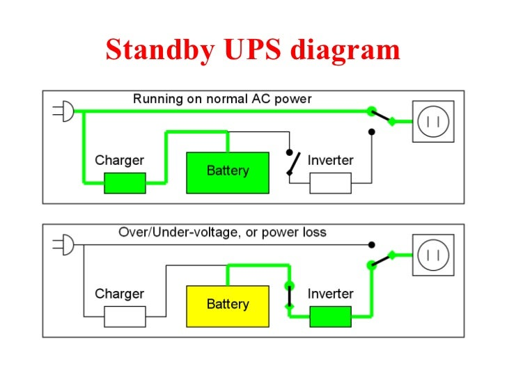 standby ups circuit diagram wiring circuit u2022 rh ericruizgarcia co ups battery backup wiring diagram ups battery backup circuit diagram