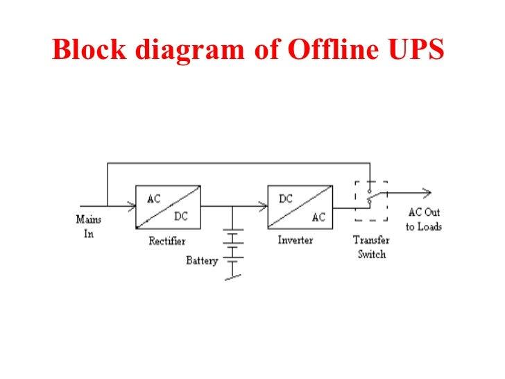 Ups Online Schematic - Auto Electrical Wiring Diagram •