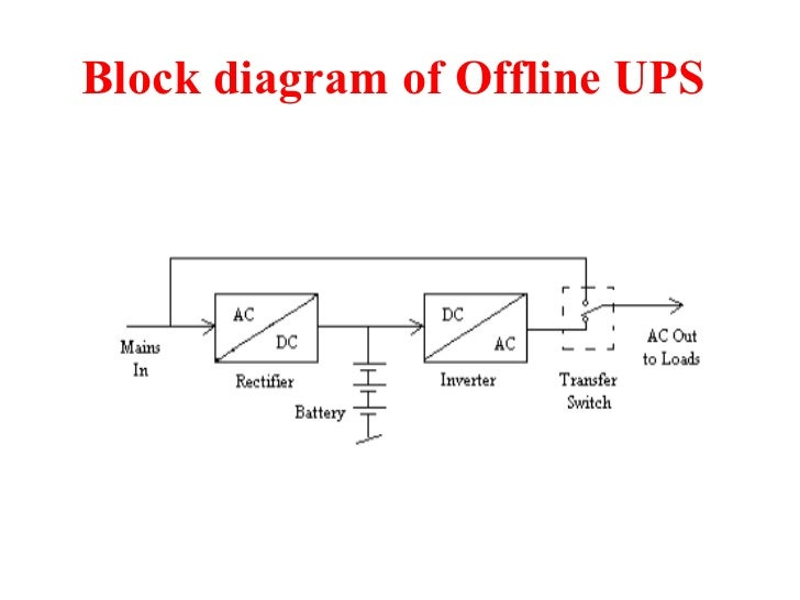 Circuit Diagram Online Of Ups Online Ups Block Diagram ... on