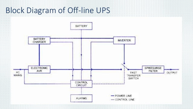 Ups uninterrupted power supply block diagram of off line ups ccuart Images