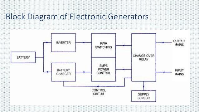 ups (uninterrupted power supply) dell power supply wiring diagram