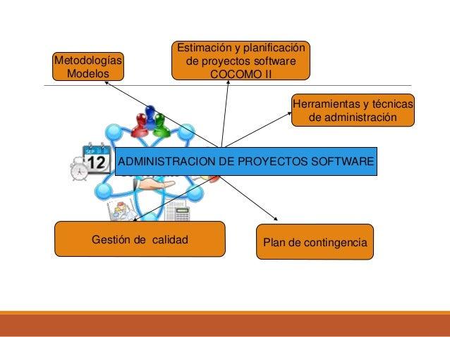 Administraci n de proyectos en ingenier a de software for Administracion de proyectos