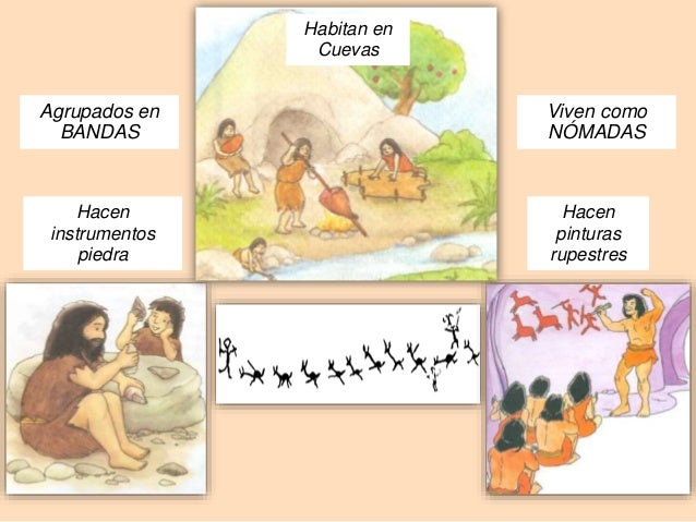 LAURICOC HA HUANUCO Augusto Cardich 11 esqueletos humanos Cráneos dolicocéfalos - Pinturas rupestres Instrumentos líticos ...