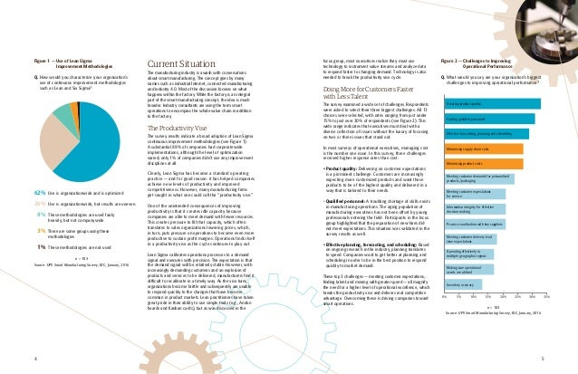 8 Wastes of Lean Manufacturing in a Services Context