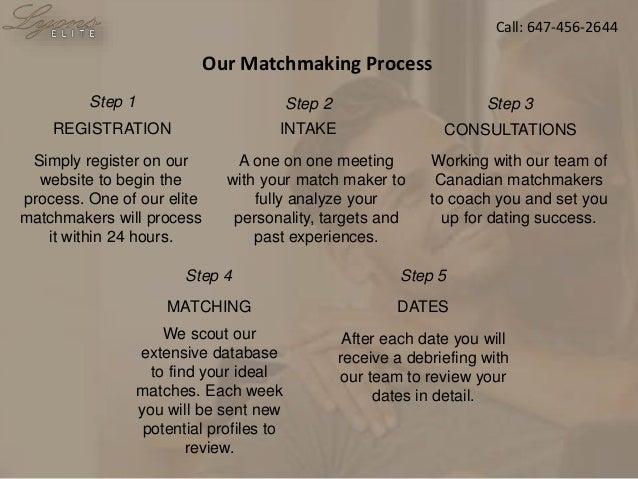 Upscale matchmaking