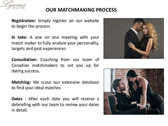 Elite Matchmaking Services