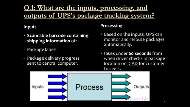 ups diad case study Chapter 9: case study: back to contents ups versus  the fedex equivalent of ups's diad is the powerpad like their counterparts at ups,.
