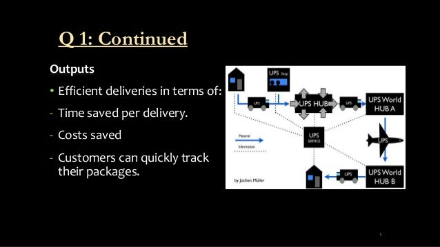 how diad is related to ups package tracking system business strategy The inputs, processing, and outputs of ups's package tracking system: ups case ups tracking offers several ways to track, and provides convenient ways to stay informed of current status.