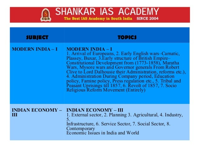 SUBJECT TOPICS INDIA YEAR BOOK, CURRENT AFFAIRS AND SCIENCE AND TECHNOLOGY - I INDIA YEAR BOOK 1. Land and people, 2. Nati...
