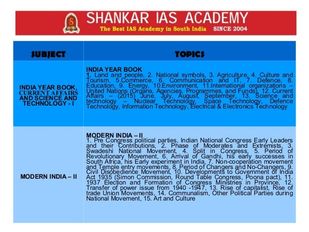 SUBJECT TOPICS INDIA YEAR BOOK, CURRENT AFFAIRS, INTERNATIONAL ORGANISATION AND SCIENCE AND TECHNOLOGY – II INDIA YEAR 1. ...