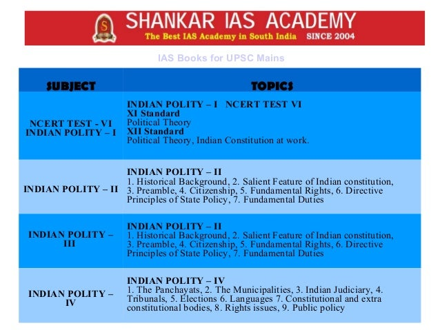 SUBJECT TOPICS INDIA YEAR BOOK, CURRENT AFFAIRS, INTERNATIONAL ORGANISATION AND SCIENCE AND TECHNOLOGY - III INDIA YEAR 1....