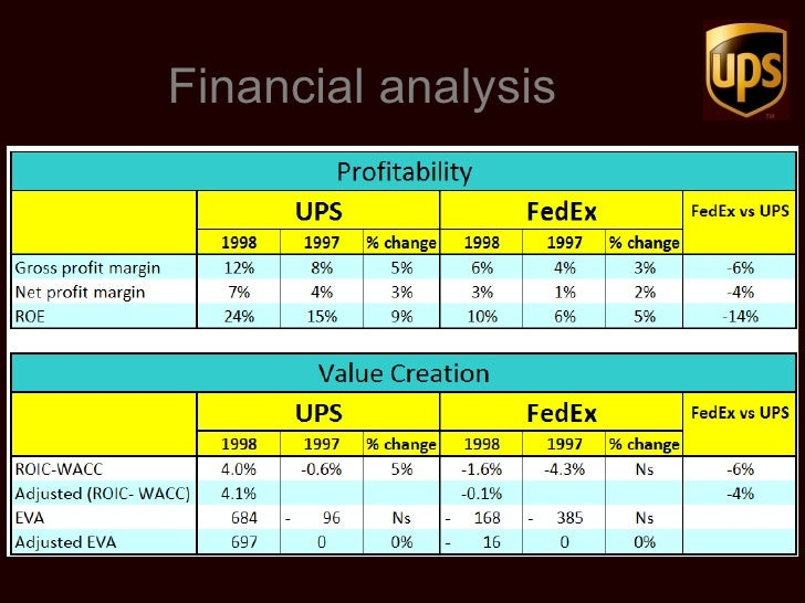 ups ipo View ups ipo from finance 610 at md university college case study: united parcel services ipo question 1 ans: in the package-delivery industry timely, accurate and.