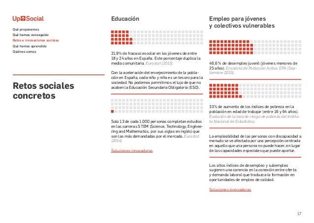 17 Educación 21,9% de fracaso escolar en los jóvenes de entre 18 y 24 años en España. Este porcentaje duplica la media com...