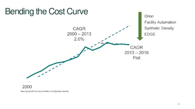 Ups overview november 1 2017 13 bending the cost curve ccuart Choice Image