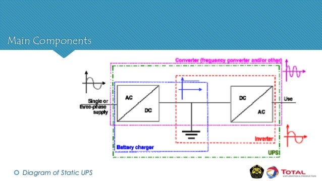 UPS (Uninterruptible Power Supply) on oil and gas industry  pdf