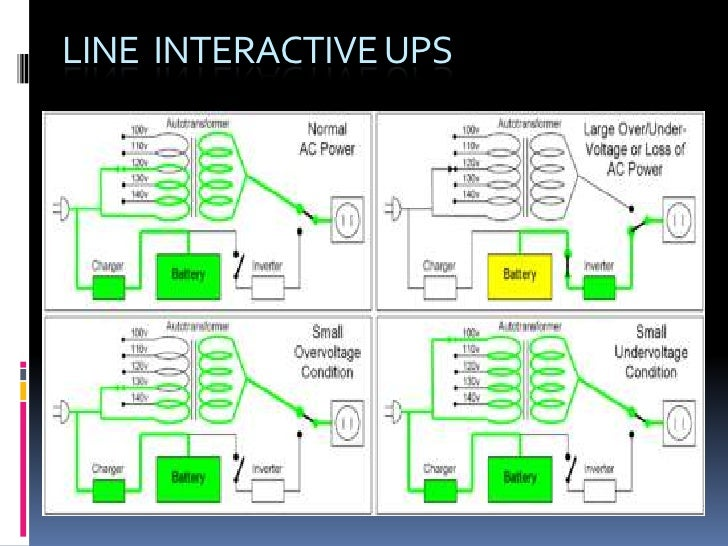 ups and dc power training presentation rh slideshare net UPS Schematic Circuit Diagram Sine Wave UPS Circuit Diagram