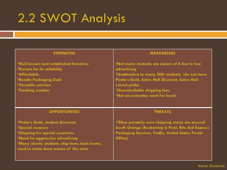 ups vs fed ex swot analysis Discover the differences between fedex and ups and how each of them can help your business shipping needs  fedex vs ups in today's' fast  swot analysis.