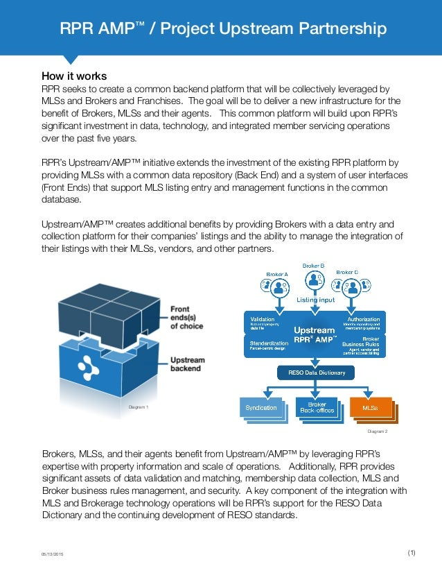 How it works RPR seeks to create a common backend platform that will be collectively leveraged by MLSs and Brokers and Fra...