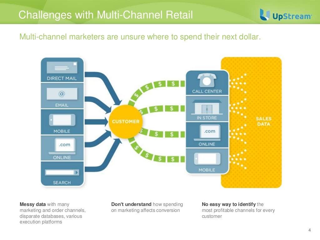 The Impact of Big Data On Marketing Analytics (UpStream ...
