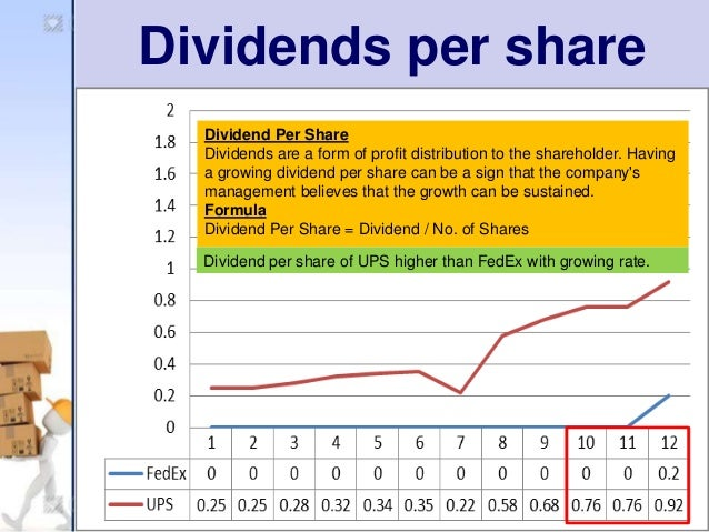 fedex vs ups battle for value For value, 2004: fedex corp vs united parcel service, inc executive summary: as the us package delivery business segment matured, international segment became the battle ground for the two package delivery giants - fedex and ups.