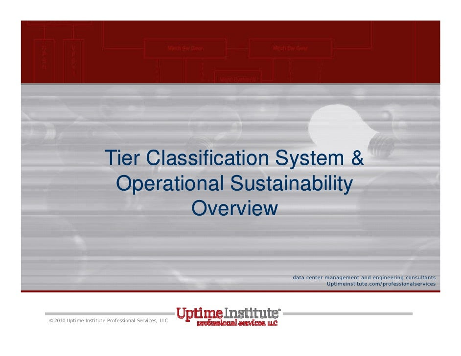 operationalize sustainability Contemporary environmentalism has demonstrated to be ill-equipped to address the immense global sustainability regenerative design operationalize the.